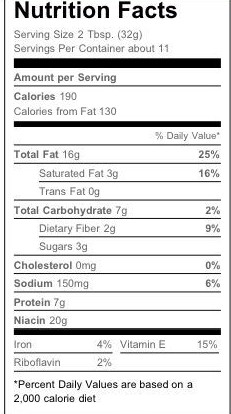 jif peanut butter nutritional facts