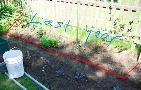 garden diagram from last season